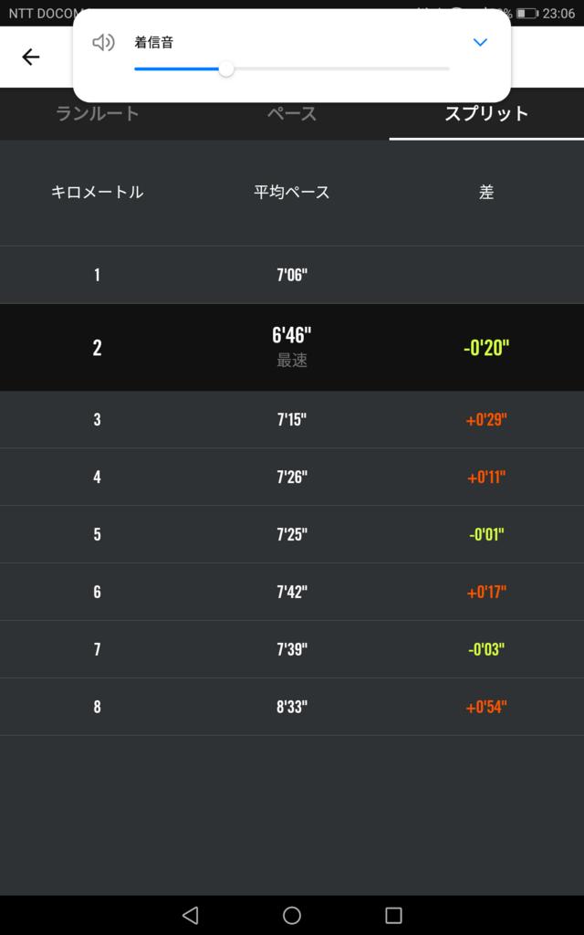 f:id:fuuta09neko:20180817232026p:plain
