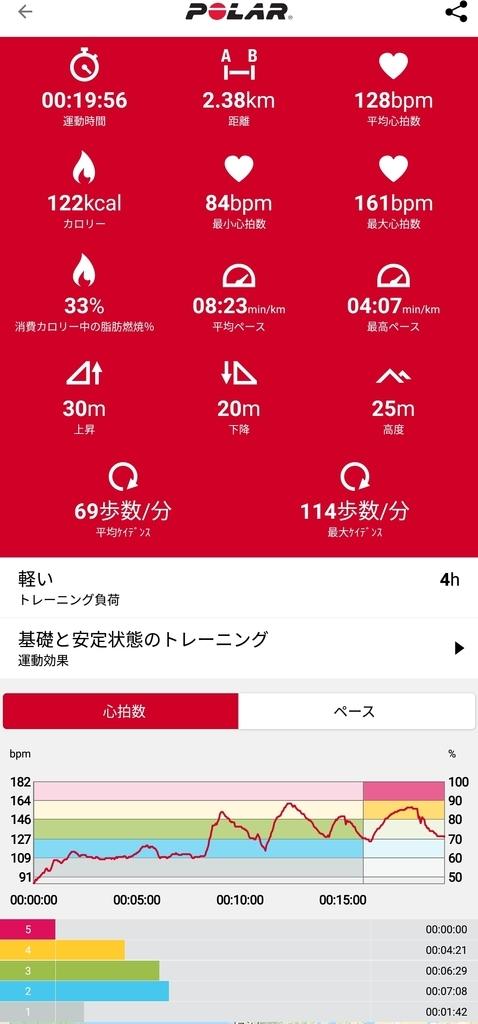 f:id:fuuta09neko:20180830212331j:plain
