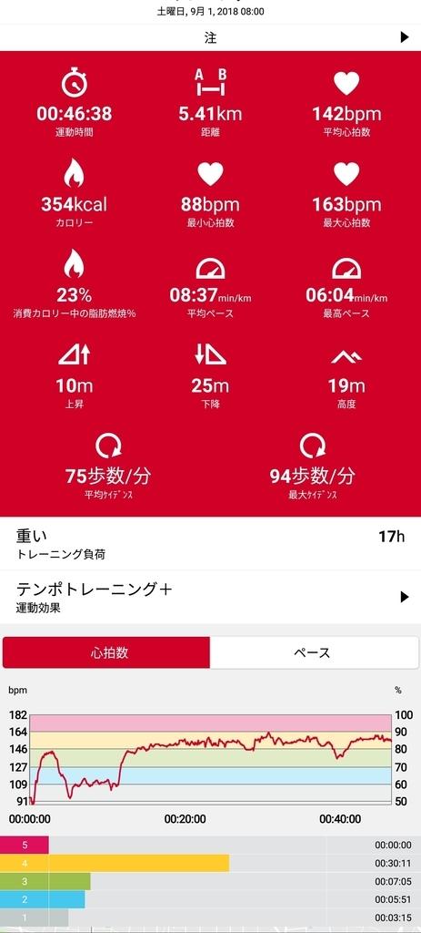 f:id:fuuta09neko:20180901173522j:plain
