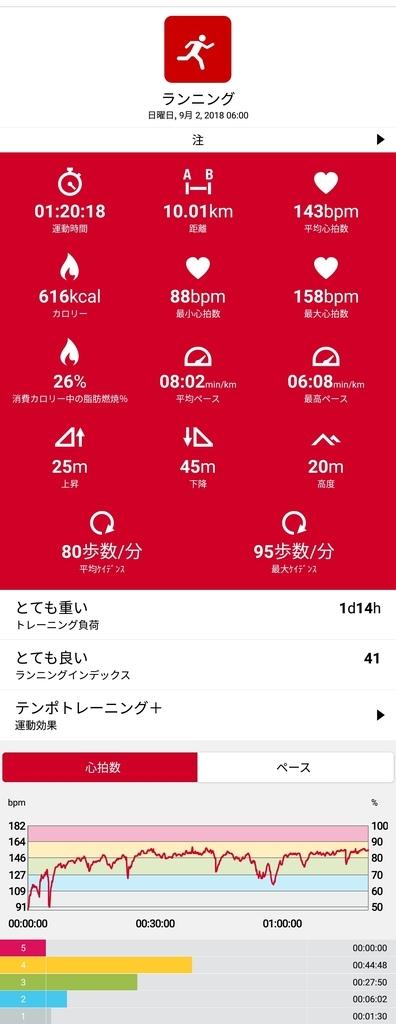 f:id:fuuta09neko:20180902105734j:plain