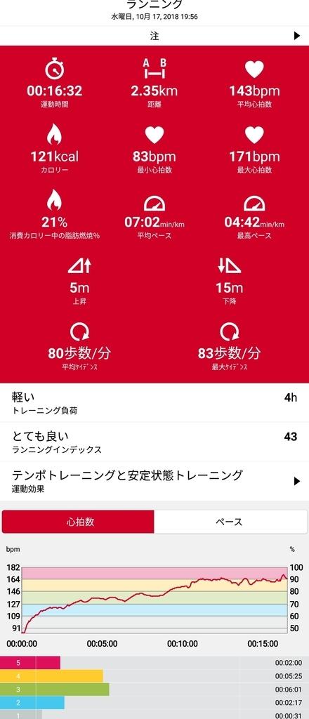 f:id:fuuta09neko:20181018060037j:plain