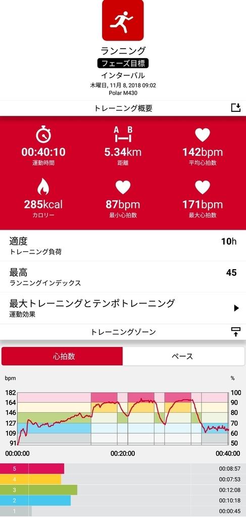 f:id:fuuta09neko:20181108213714j:plain