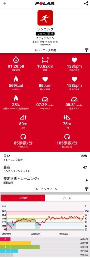 f:id:fuuta09neko:20181118061434j:plain