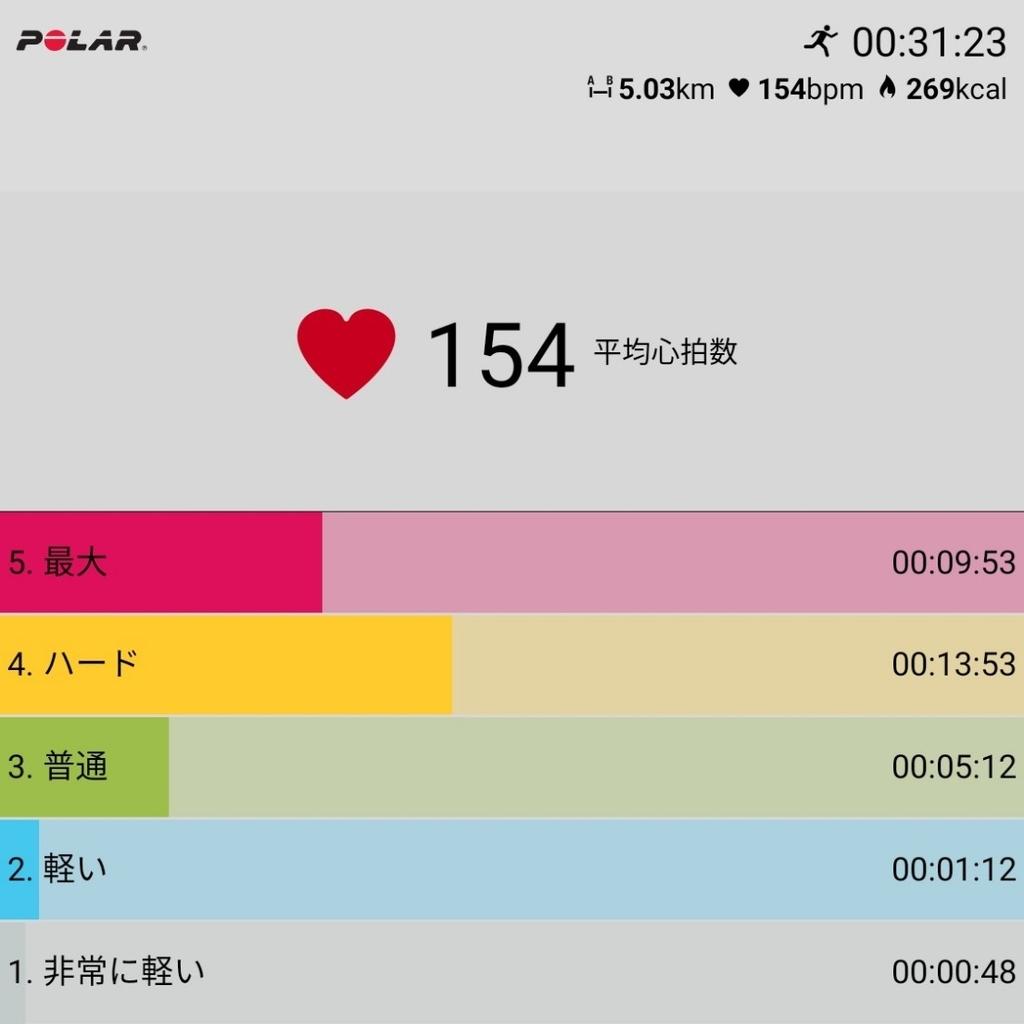 f:id:fuuta09neko:20181119154038j:plain