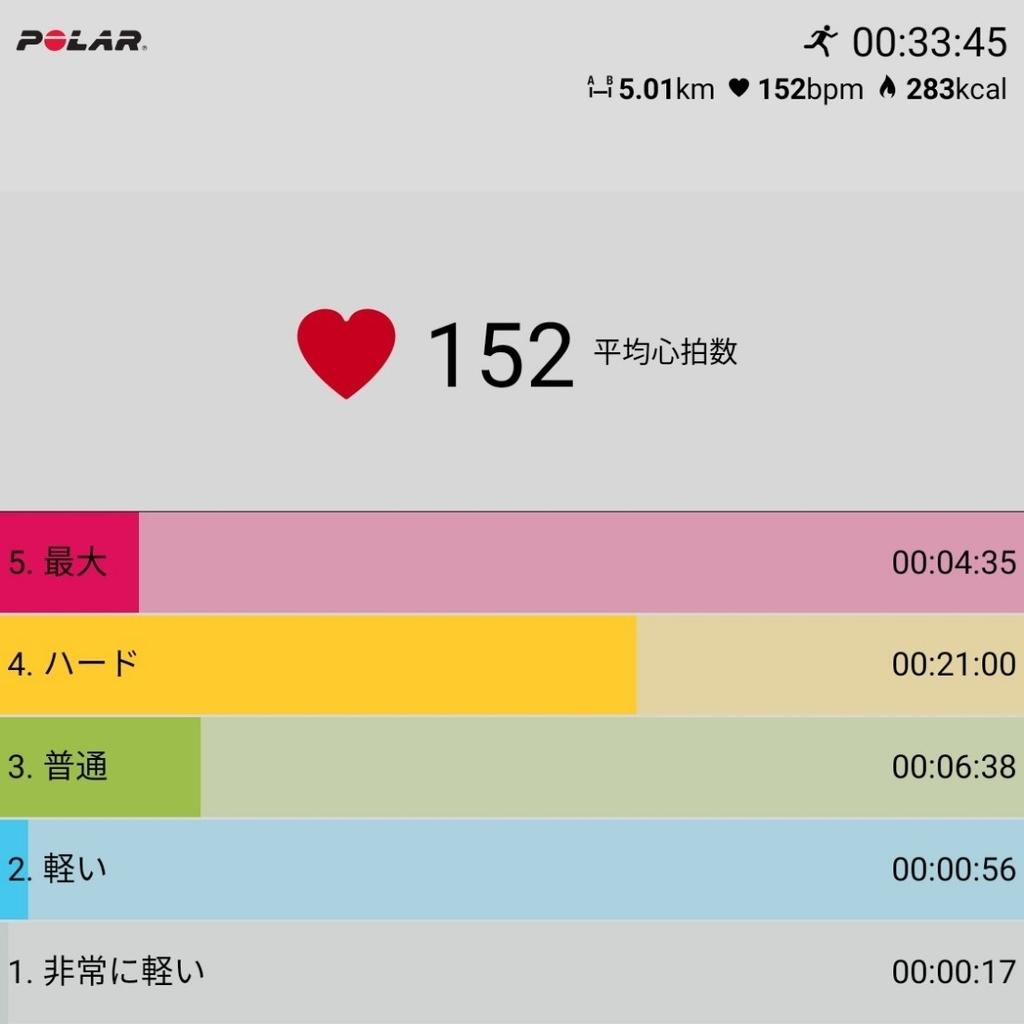 f:id:fuuta09neko:20181119154053j:plain