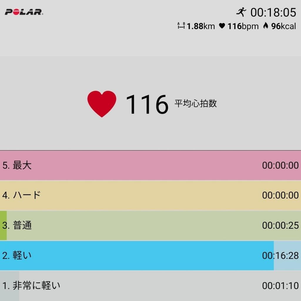 f:id:fuuta09neko:20181122062759j:plain