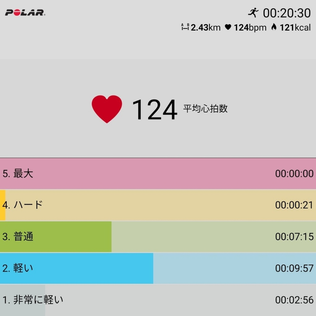 f:id:fuuta09neko:20181127224337j:plain