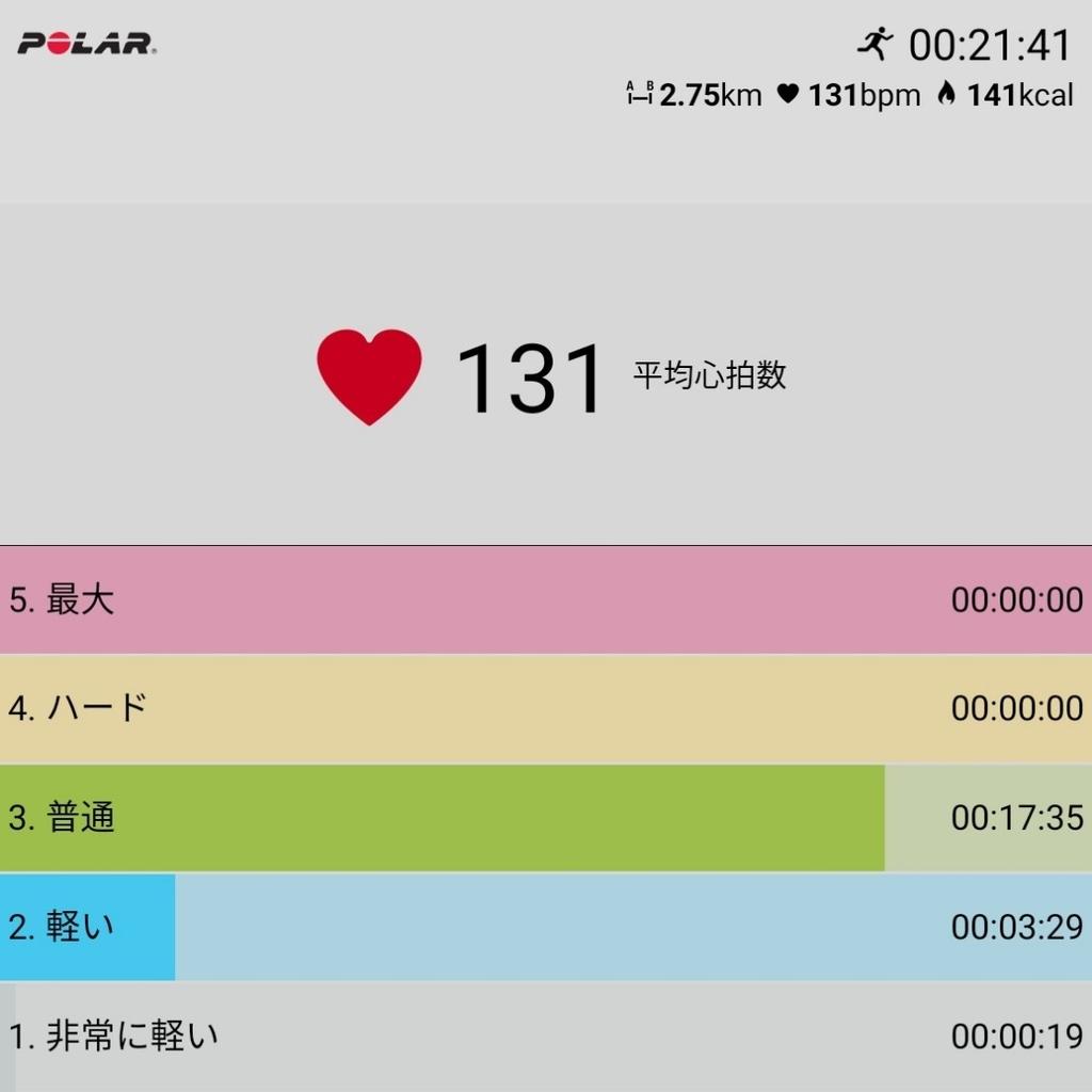 f:id:fuuta09neko:20181127224352j:plain