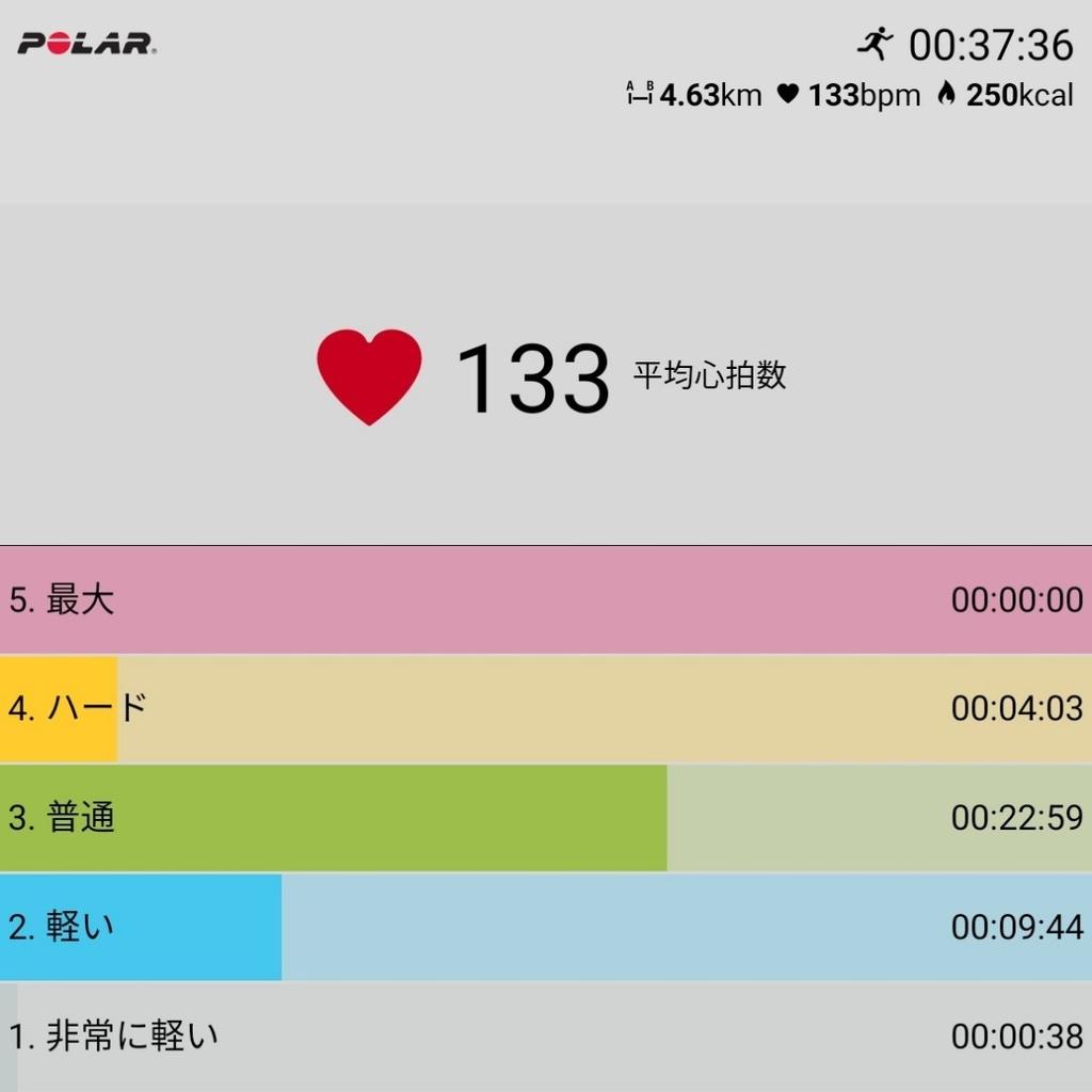 f:id:fuuta09neko:20181130053656j:plain