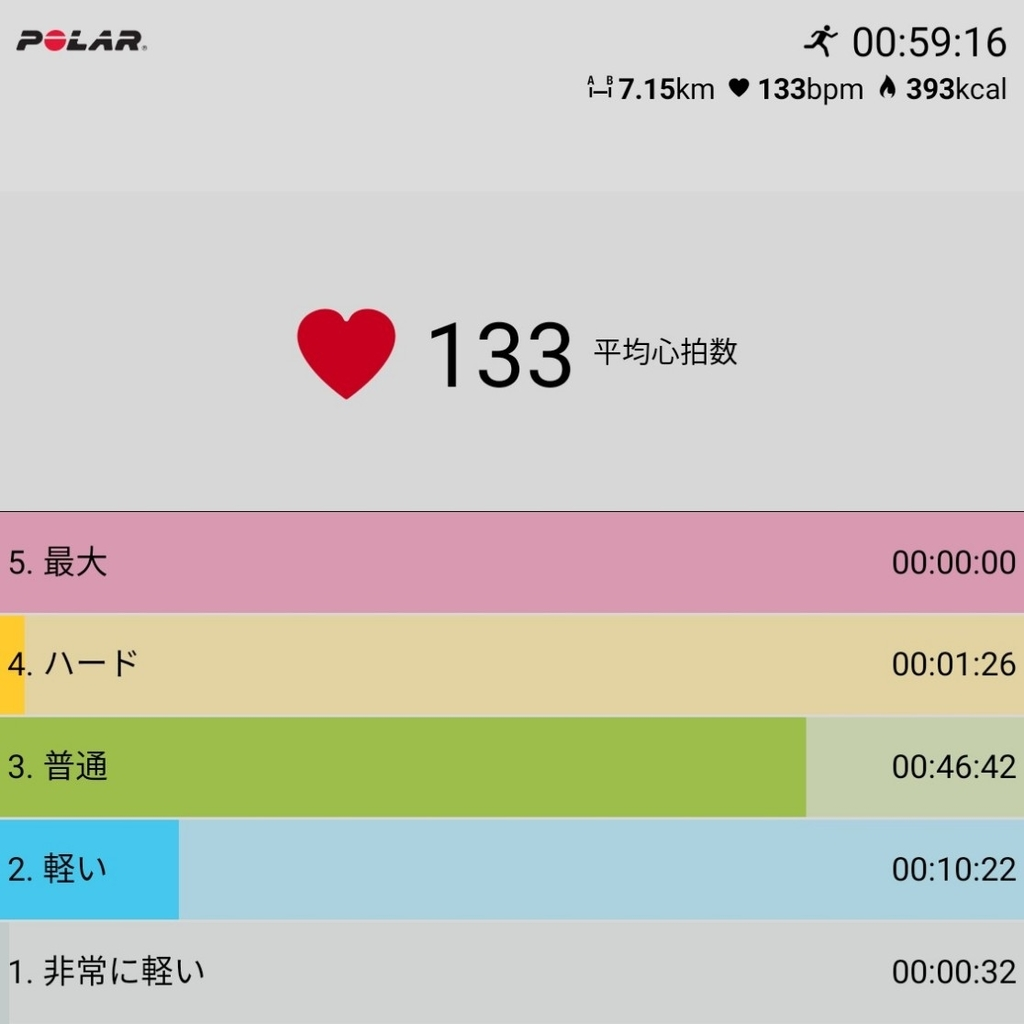 f:id:fuuta09neko:20181201154843j:plain