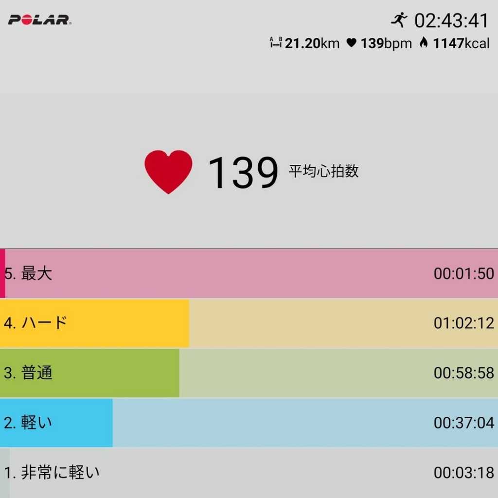 f:id:fuuta09neko:20181209150910j:plain