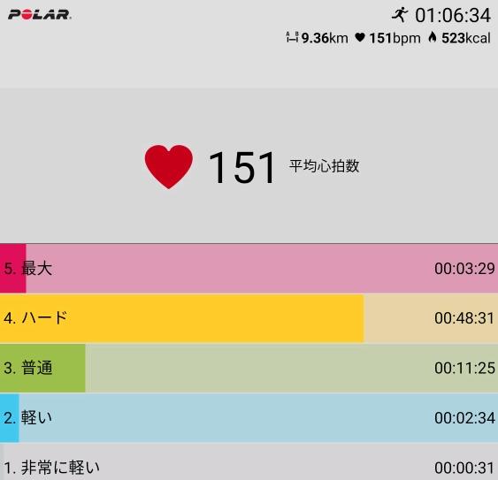 f:id:fuuta09neko:20181215070314j:plain