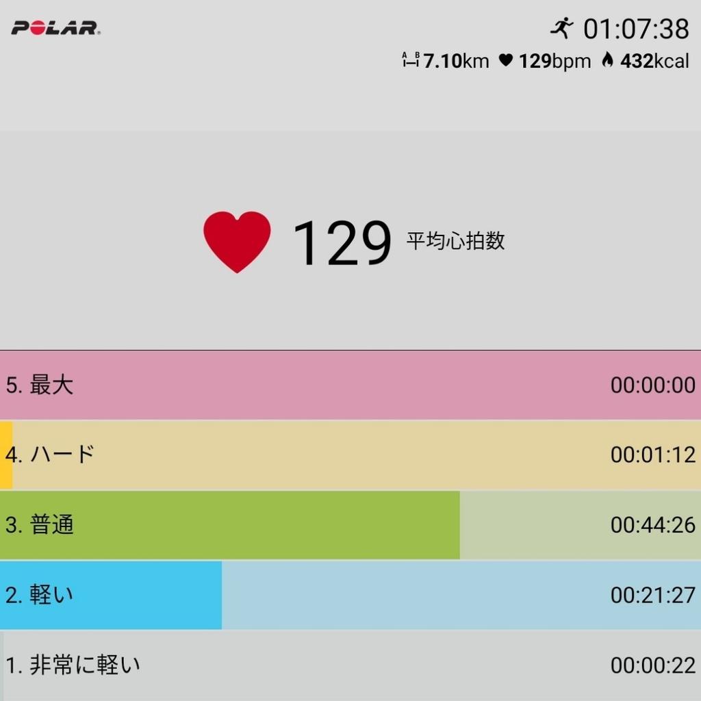 f:id:fuuta09neko:20181217062718j:plain