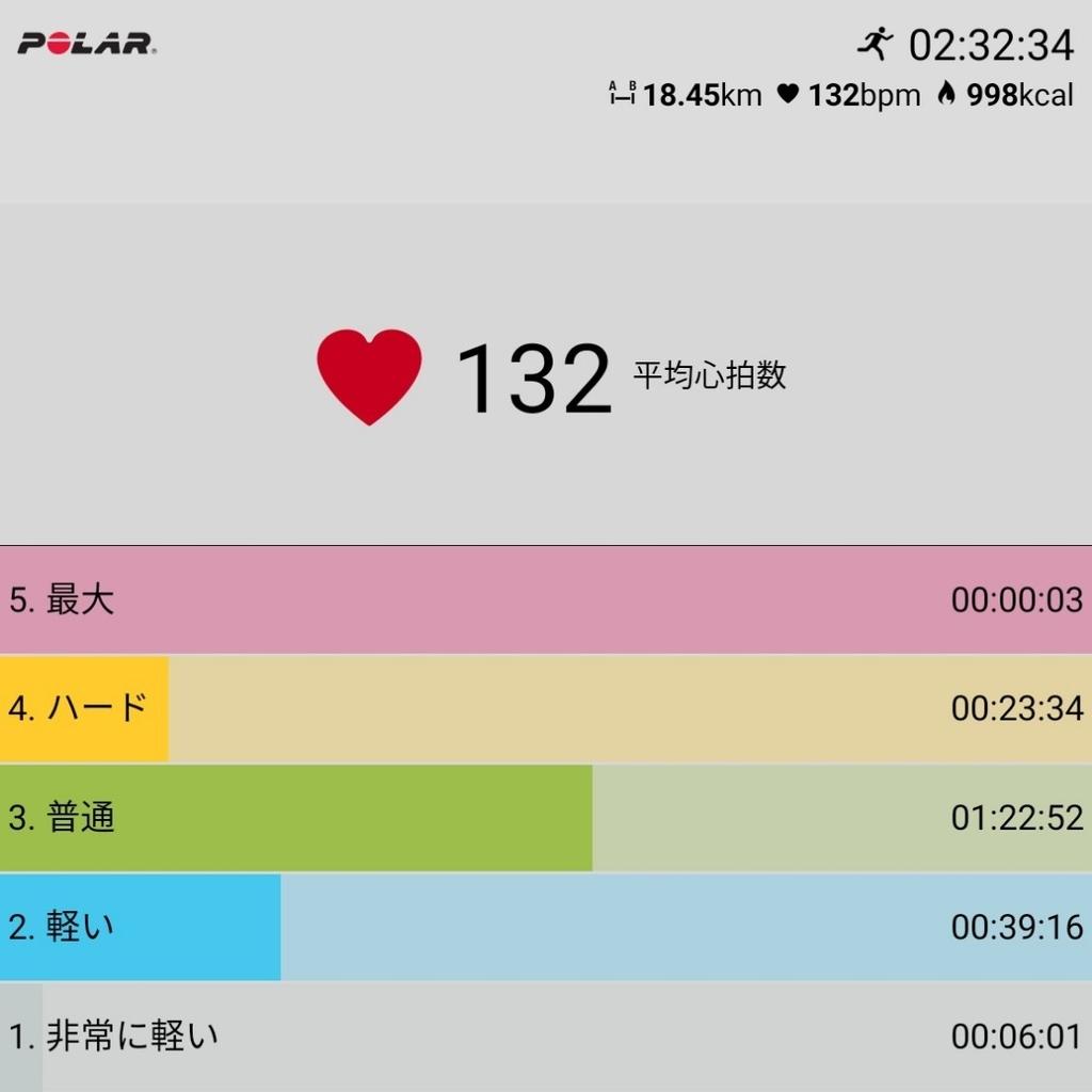 f:id:fuuta09neko:20190106203813j:plain