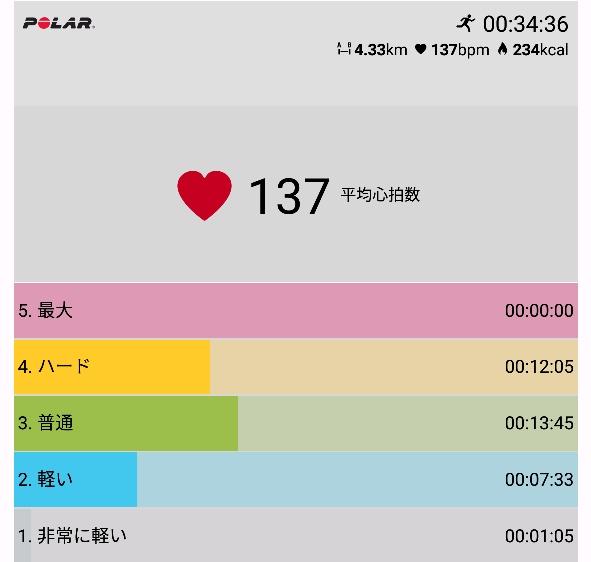 f:id:fuuta09neko:20190126232159p:plain