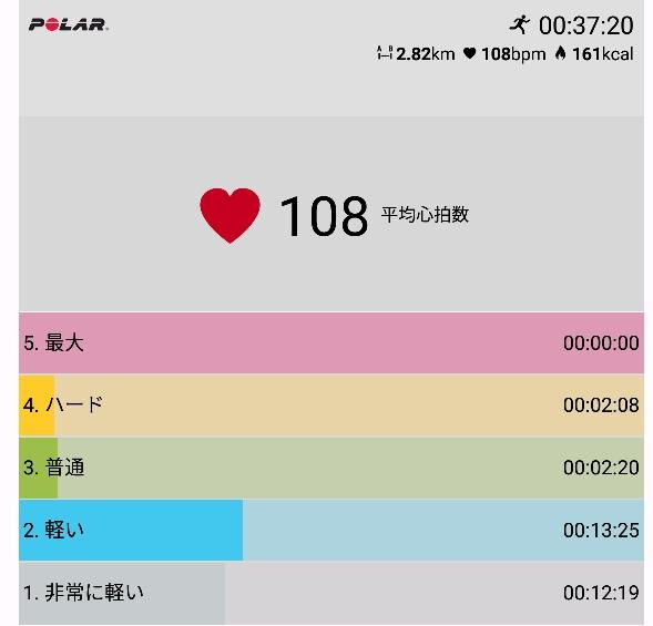 f:id:fuuta09neko:20190126232220p:plain