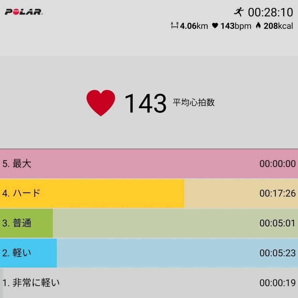 f:id:fuuta09neko:20190302063831j:plain