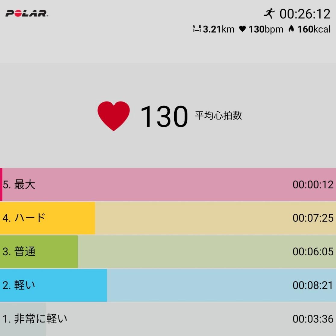 f:id:fuuta09neko:20190316065335j:plain