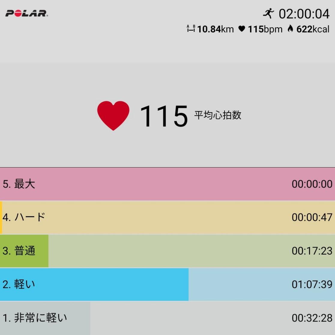 f:id:fuuta09neko:20190331201209j:plain