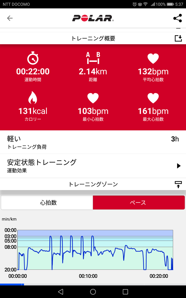 f:id:fuuta09neko:20190518054001p:plain
