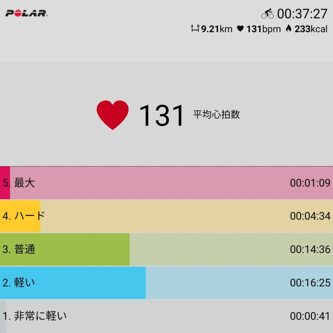 f:id:fuuta09neko:20190527223452j:plain