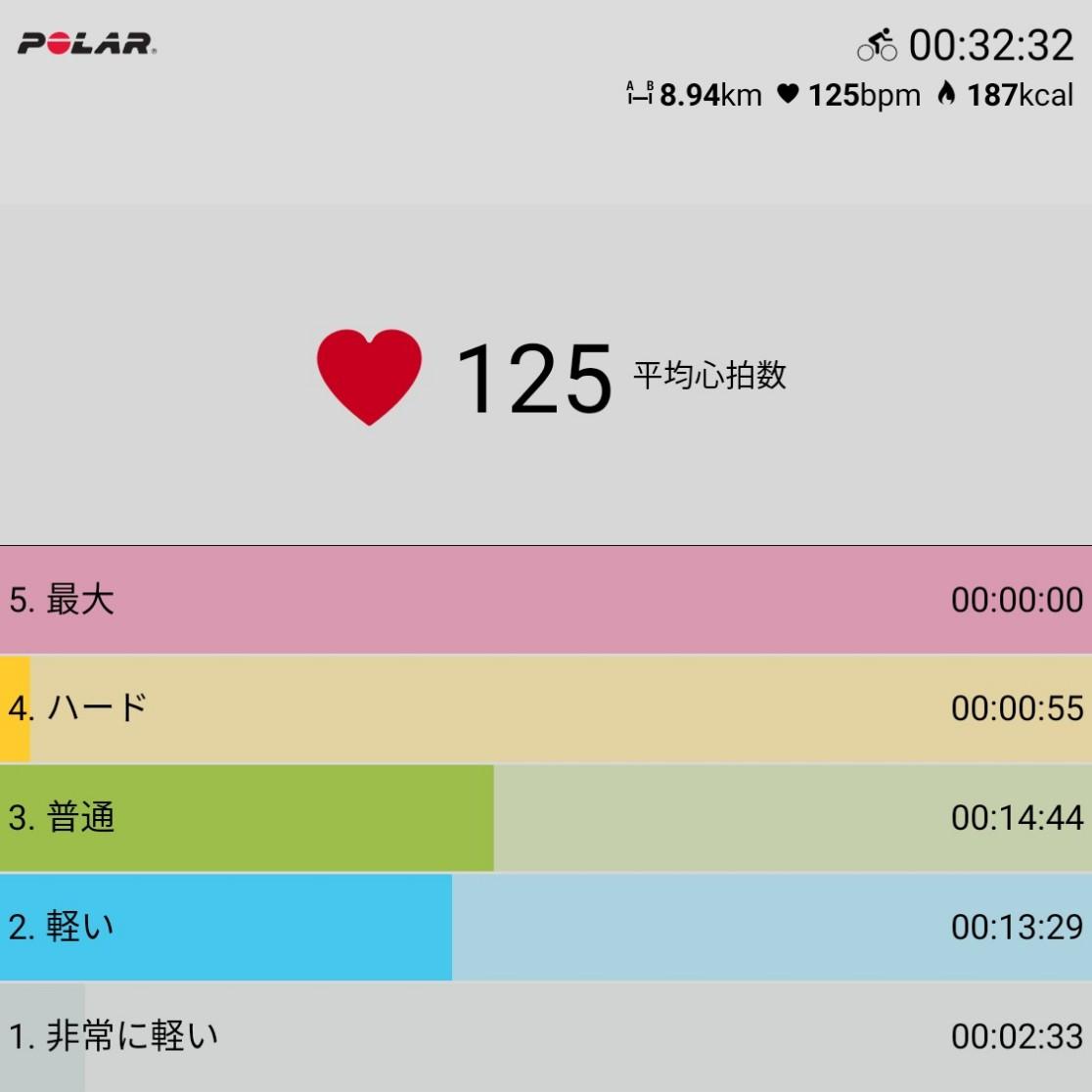 f:id:fuuta09neko:20190527223519j:plain