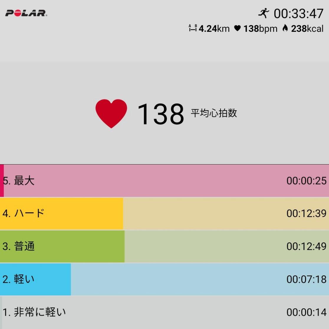 f:id:fuuta09neko:20190528222608j:plain