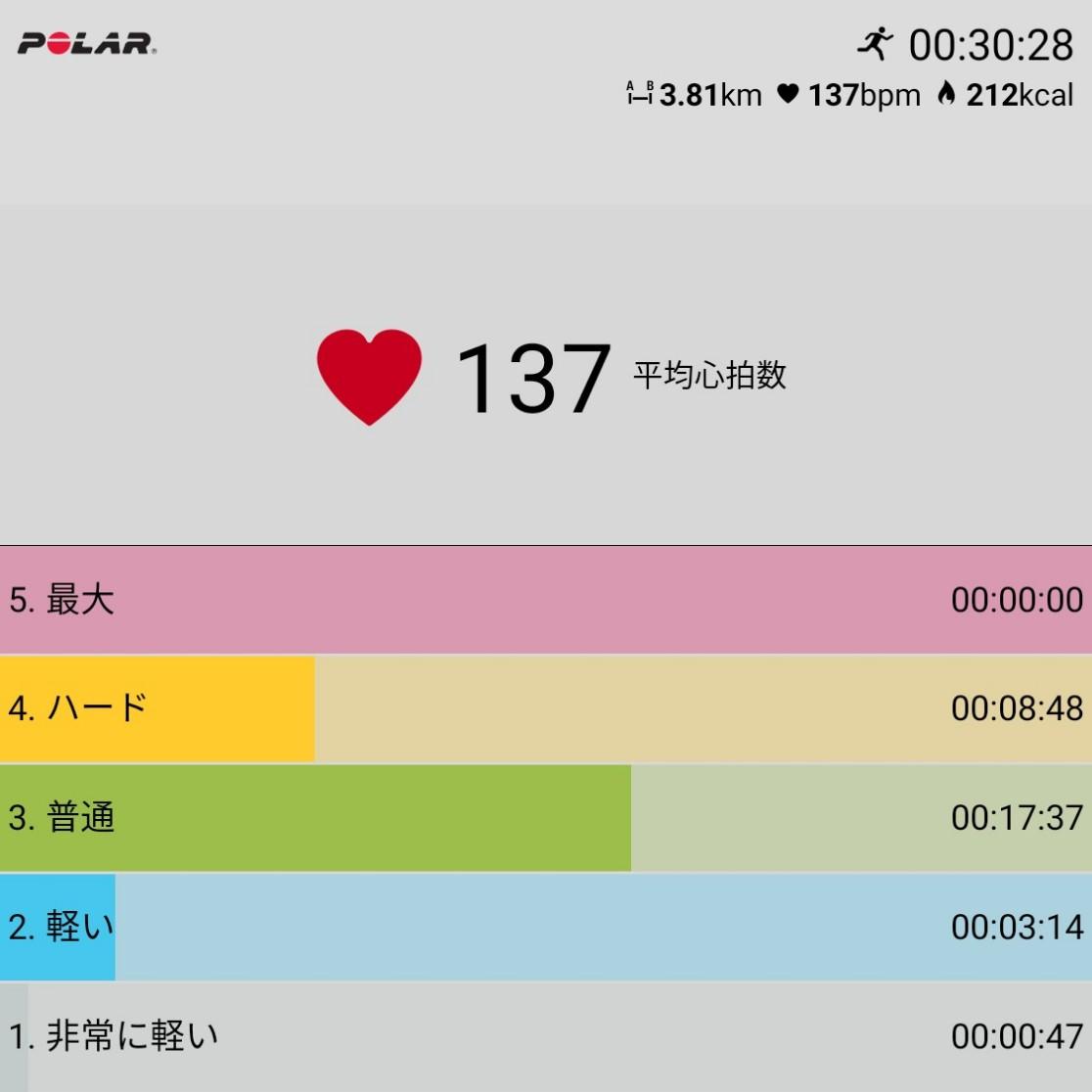 f:id:fuuta09neko:20190530122041j:plain