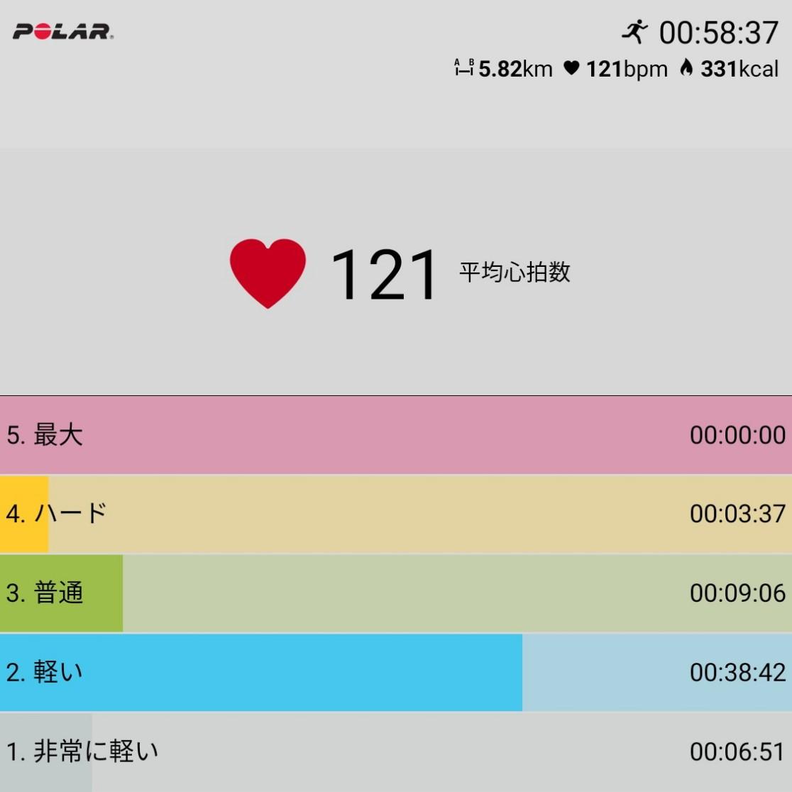 f:id:fuuta09neko:20190603225415j:plain