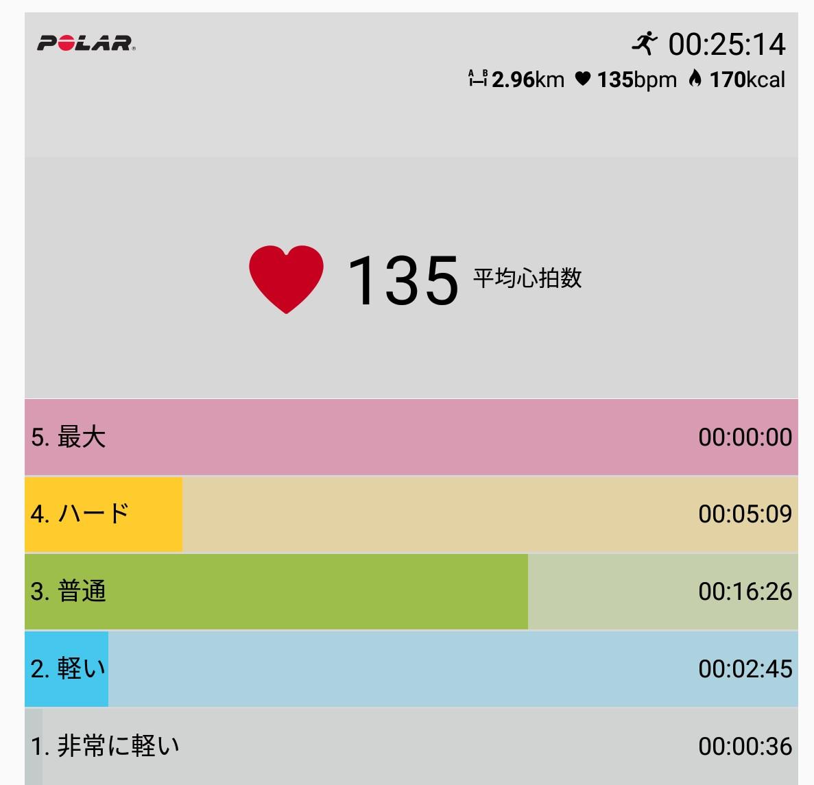 f:id:fuuta09neko:20190611220123j:plain