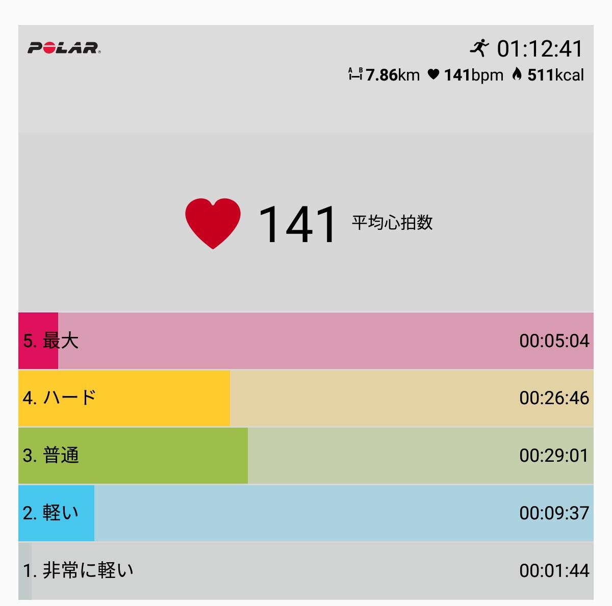 f:id:fuuta09neko:20190622135150j:plain