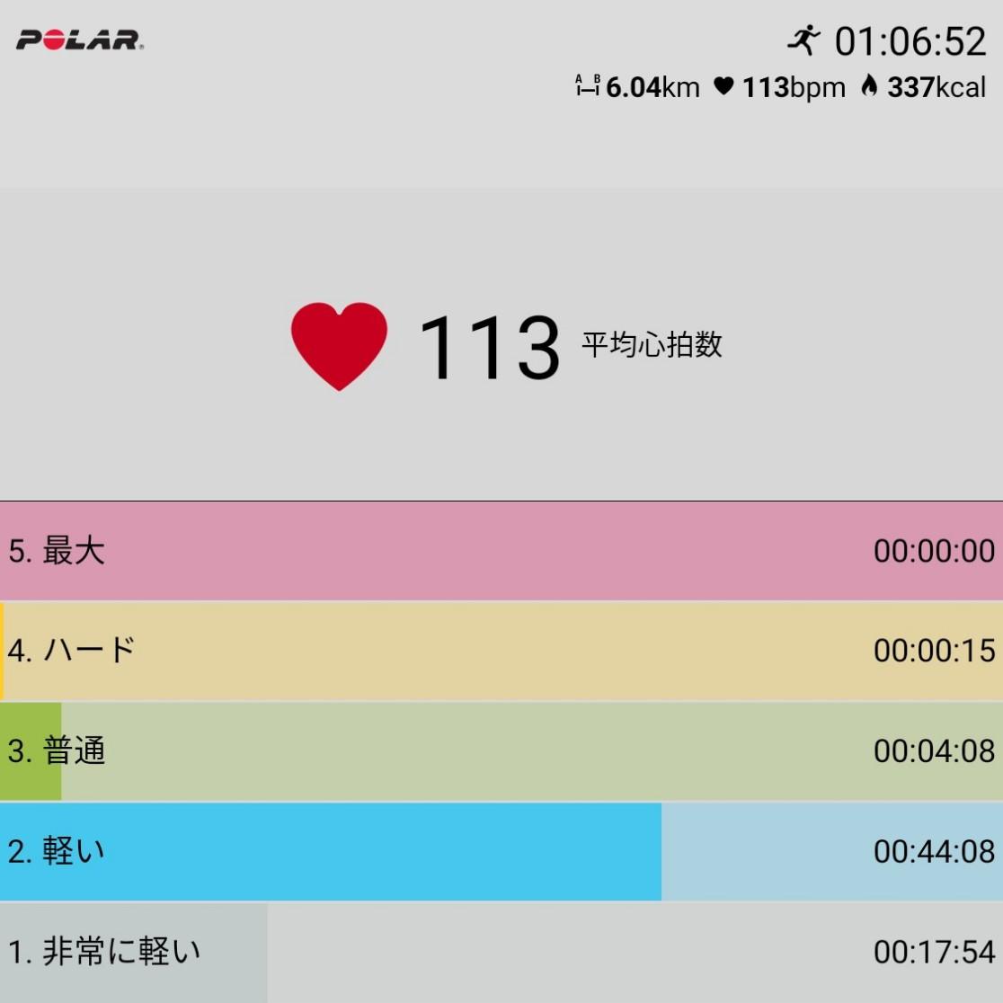 f:id:fuuta09neko:20190623212013j:plain
