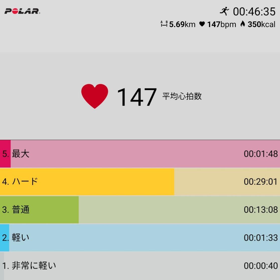 f:id:fuuta09neko:20190720201912j:plain