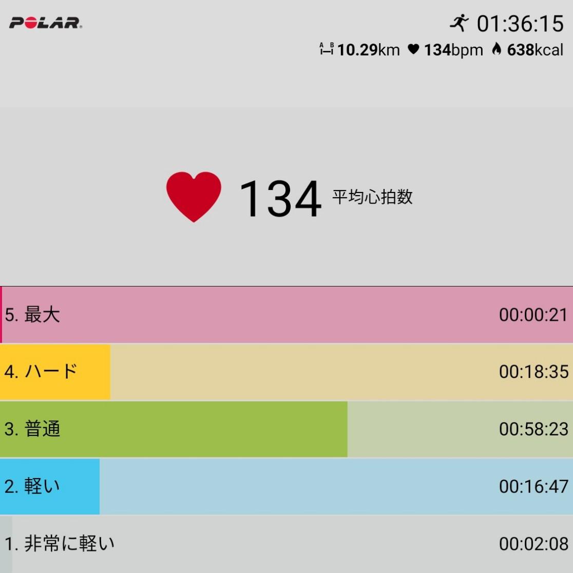 f:id:fuuta09neko:20190806063803j:plain