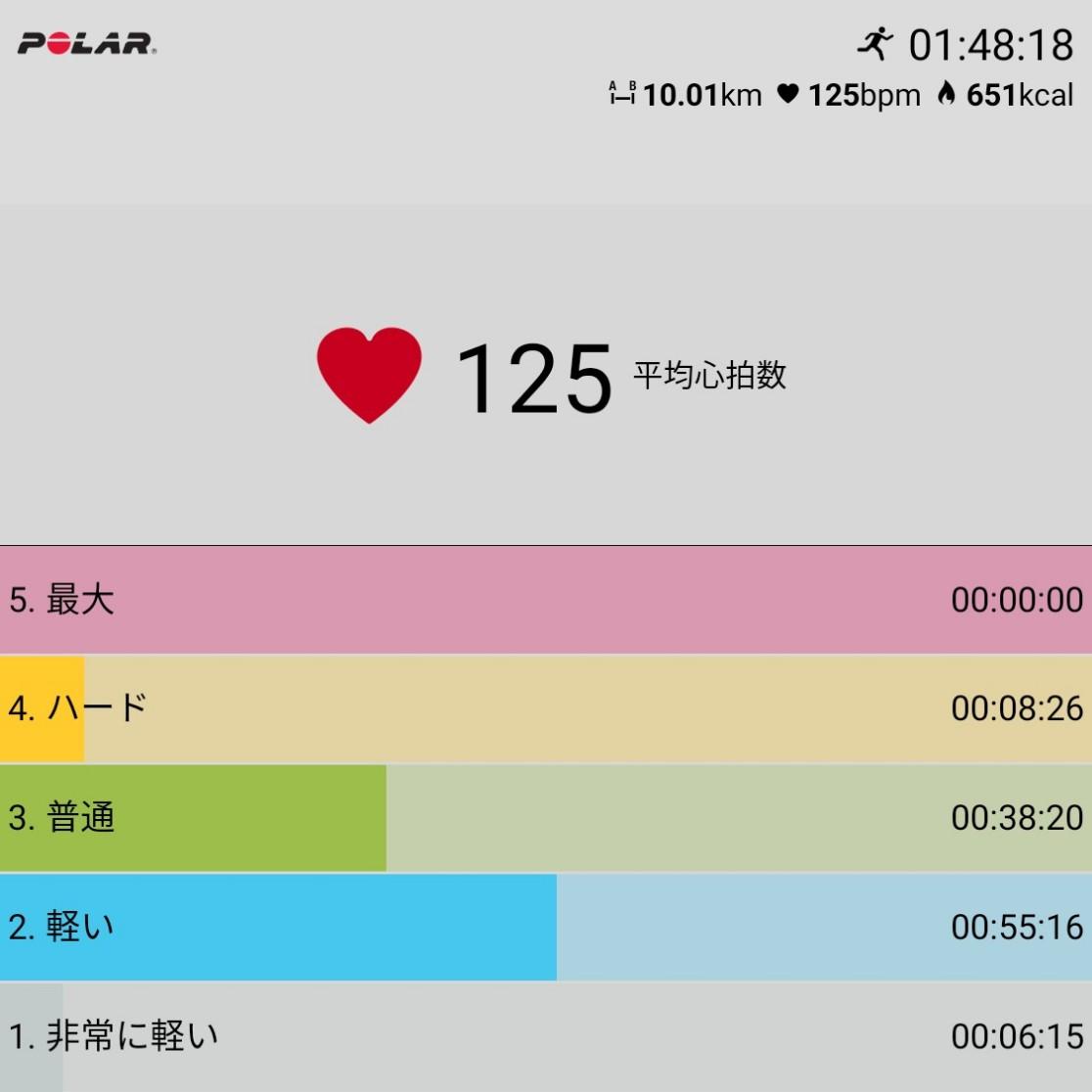 f:id:fuuta09neko:20190812203502j:plain