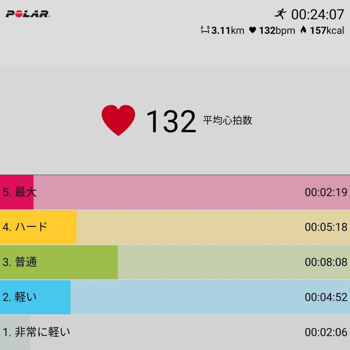 f:id:fuuta09neko:20190816001624j:plain