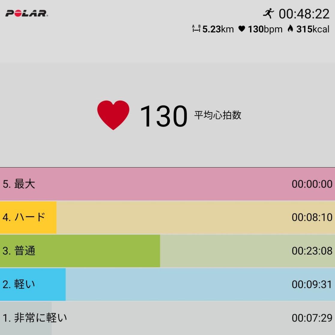 f:id:fuuta09neko:20190817032303j:plain