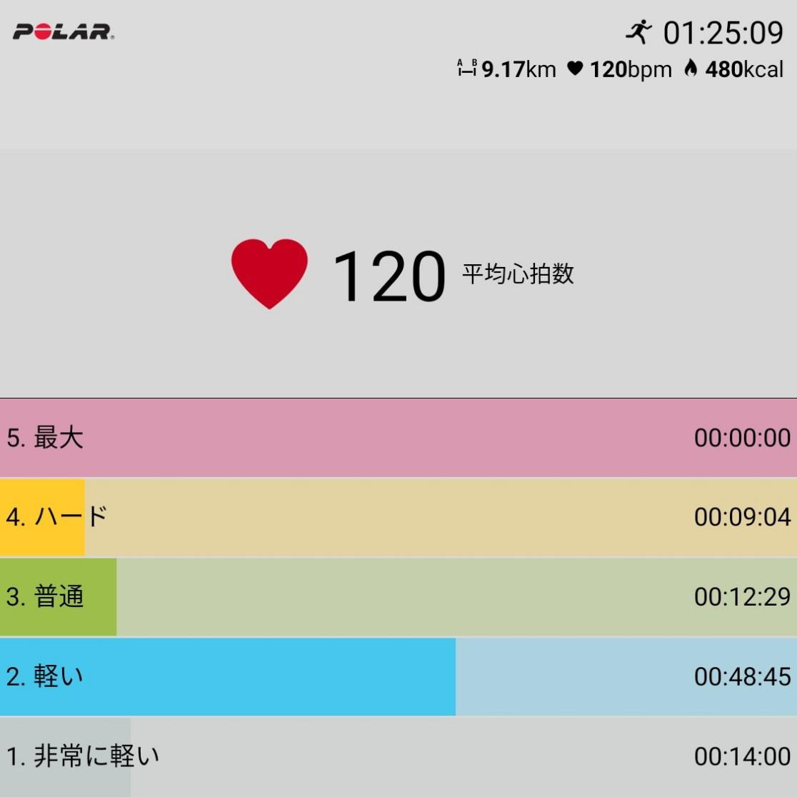 f:id:fuuta09neko:20190820184401j:plain