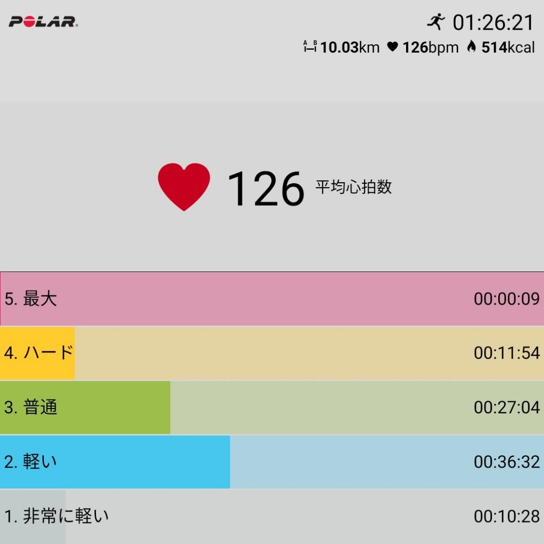 f:id:fuuta09neko:20190821160759j:plain
