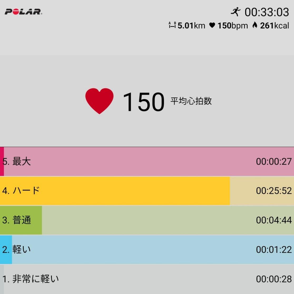 f:id:fuuta09neko:20190826220927j:plain