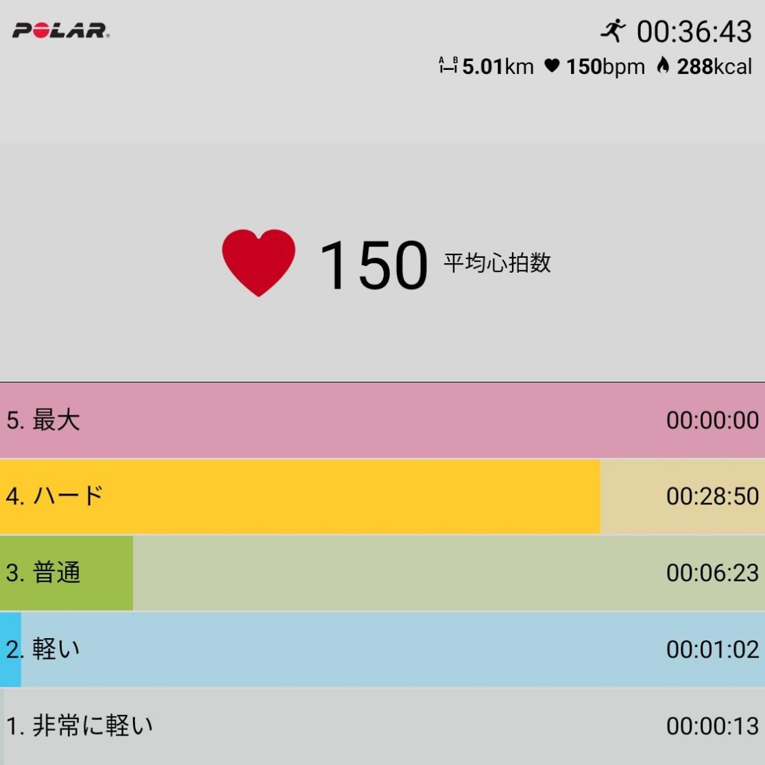f:id:fuuta09neko:20190826220950j:plain