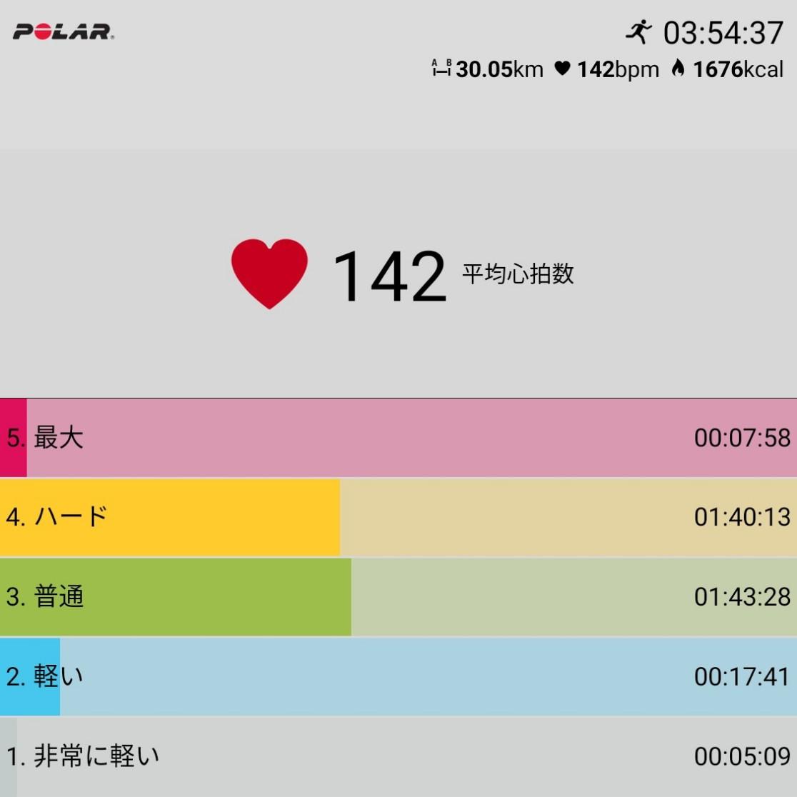 f:id:fuuta09neko:20190914215115j:plain