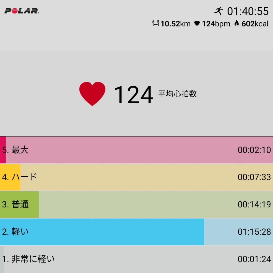 f:id:fuuta09neko:20191020063125j:plain