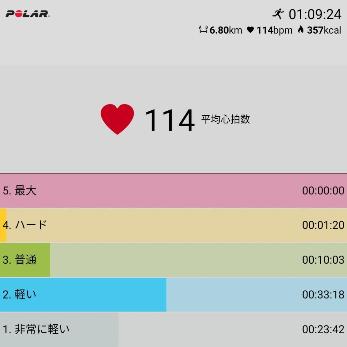 f:id:fuuta09neko:20191111054616j:plain