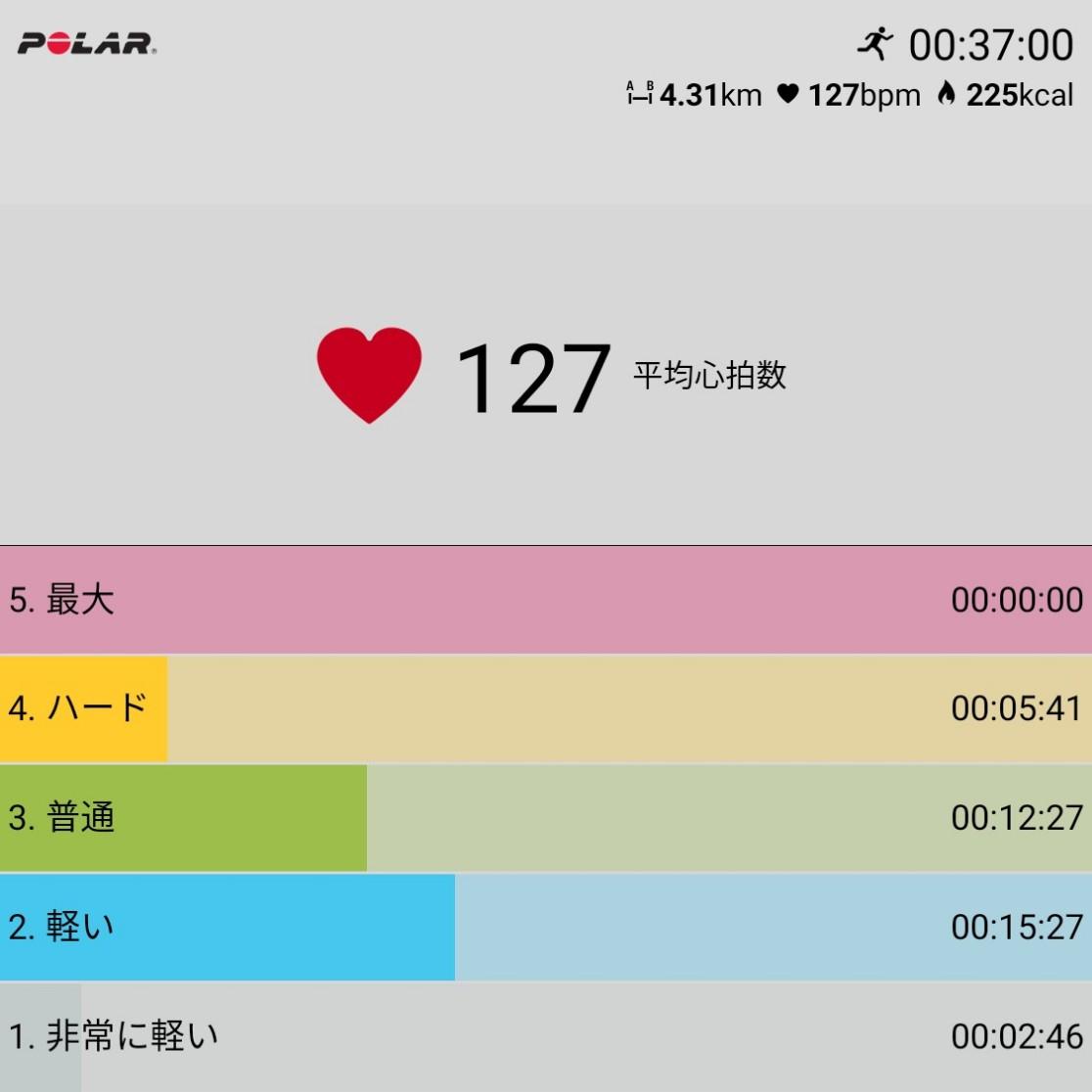 f:id:fuuta09neko:20191116215226j:plain