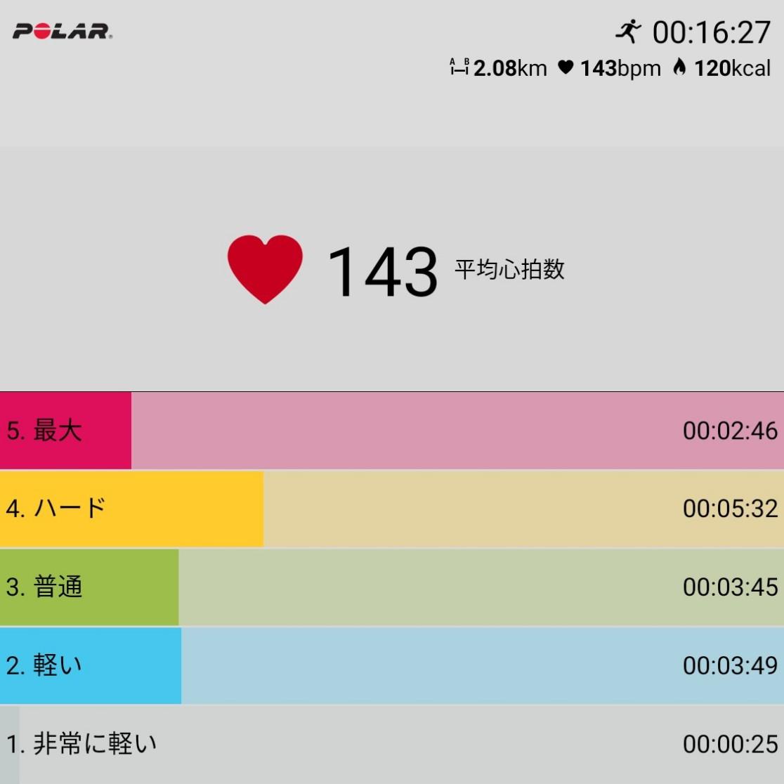 f:id:fuuta09neko:20191121231918j:plain