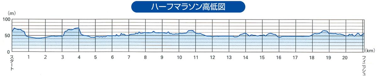 f:id:fuuta09neko:20191216154545j:plain