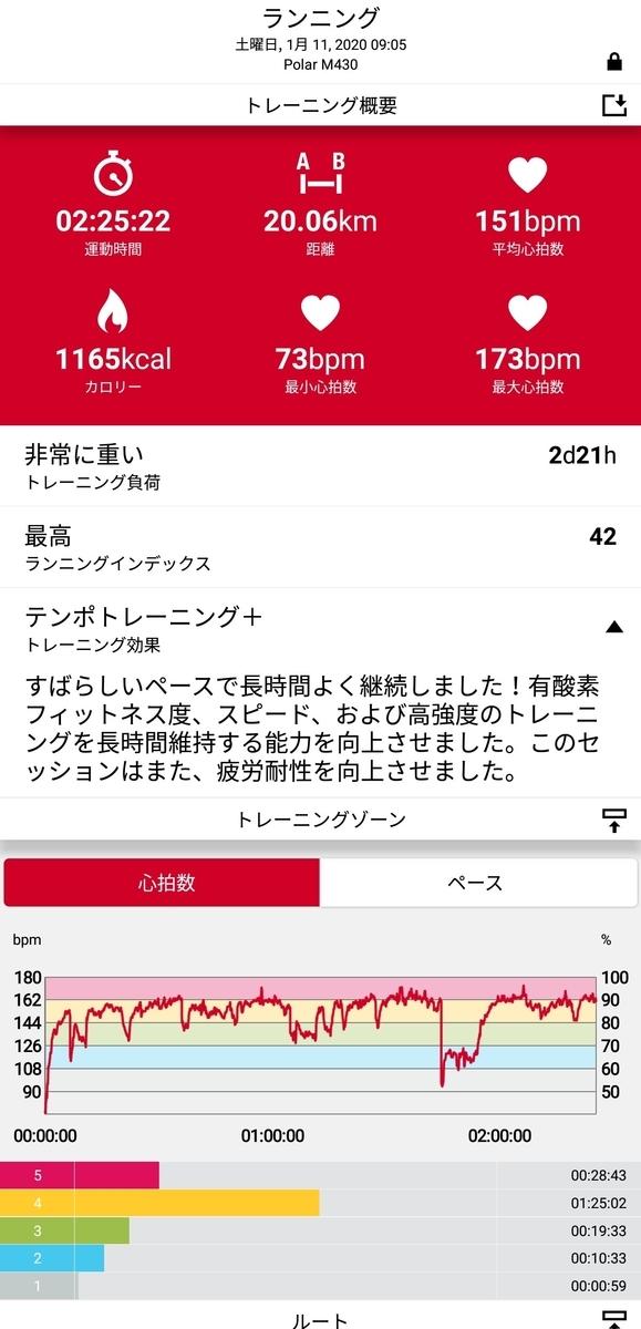 f:id:fuuta09neko:20200111174902j:plain