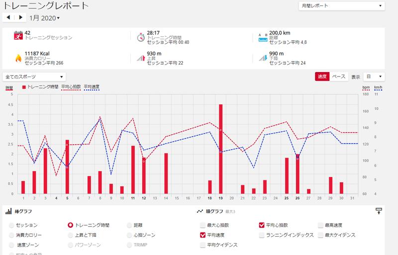 f:id:fuuta09neko:20200130202949p:plain
