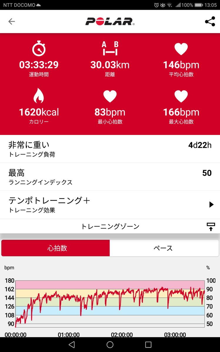 f:id:fuuta09neko:20200203065856p:plain